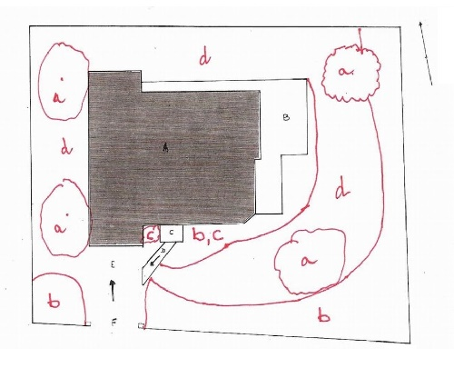 CREATION DE JARDIN PLAN DE CREATION